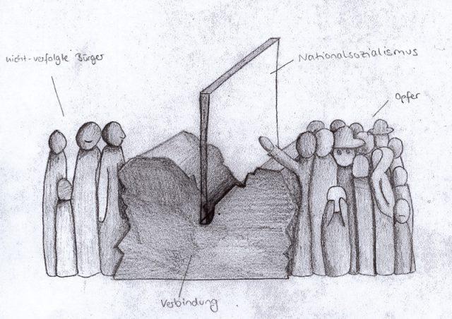 Original Entwurf von Juliane Nikolai, 2005